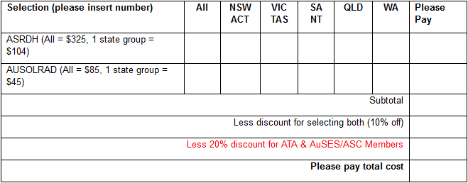 Australian Solar Radiation Data Handbook and AUSOLRAD pricing